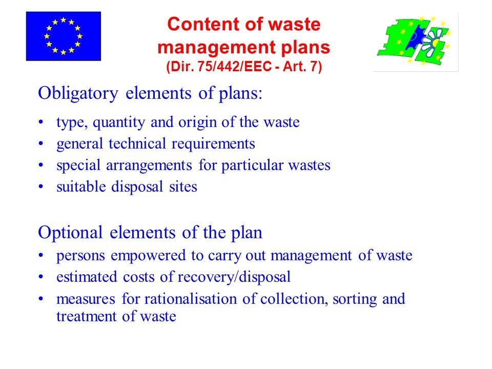 Content of waste management plans (Dir. 75/442/EEC - Art. 7)