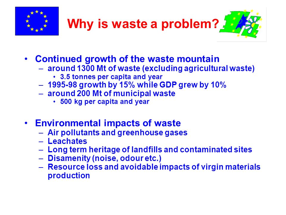 Why is waste a problem Continued growth of the waste mountain