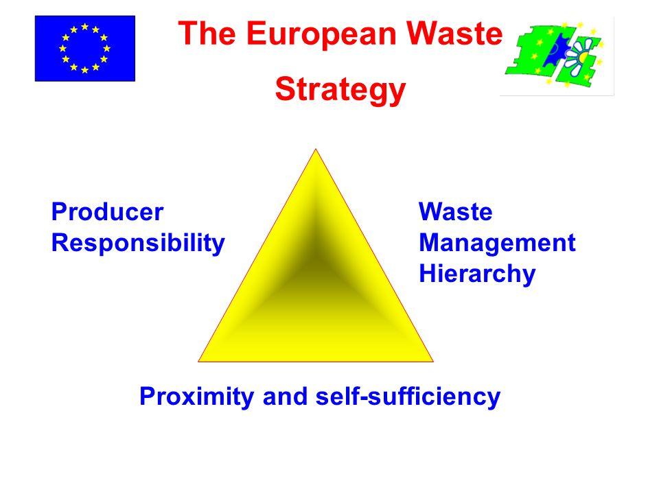 The European Waste Strategy