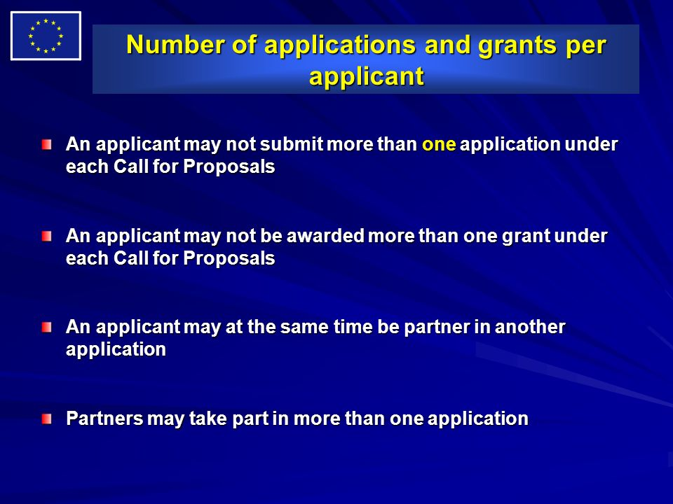 Number of applications and grants per applicant