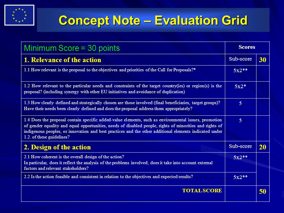 Concept Note – Evaluation Grid