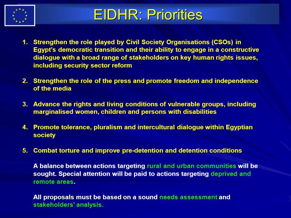 EIDHR: Priorities