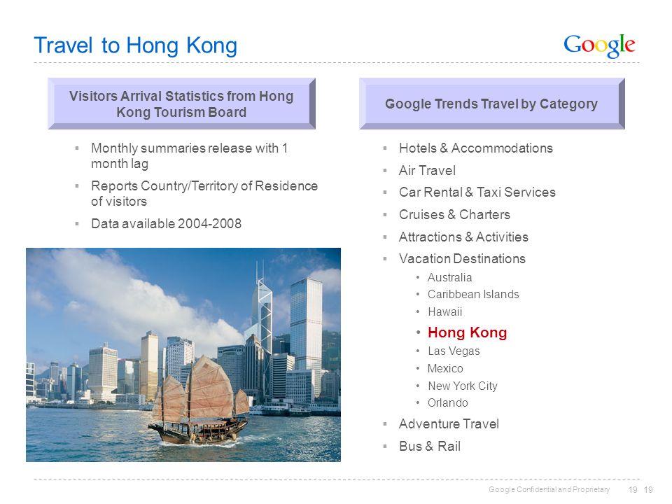 Travel to Hong Kong Hong Kong