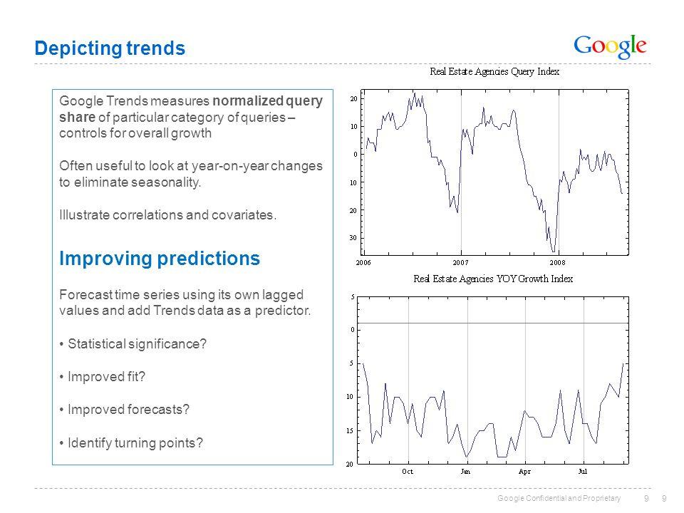 Improving predictions