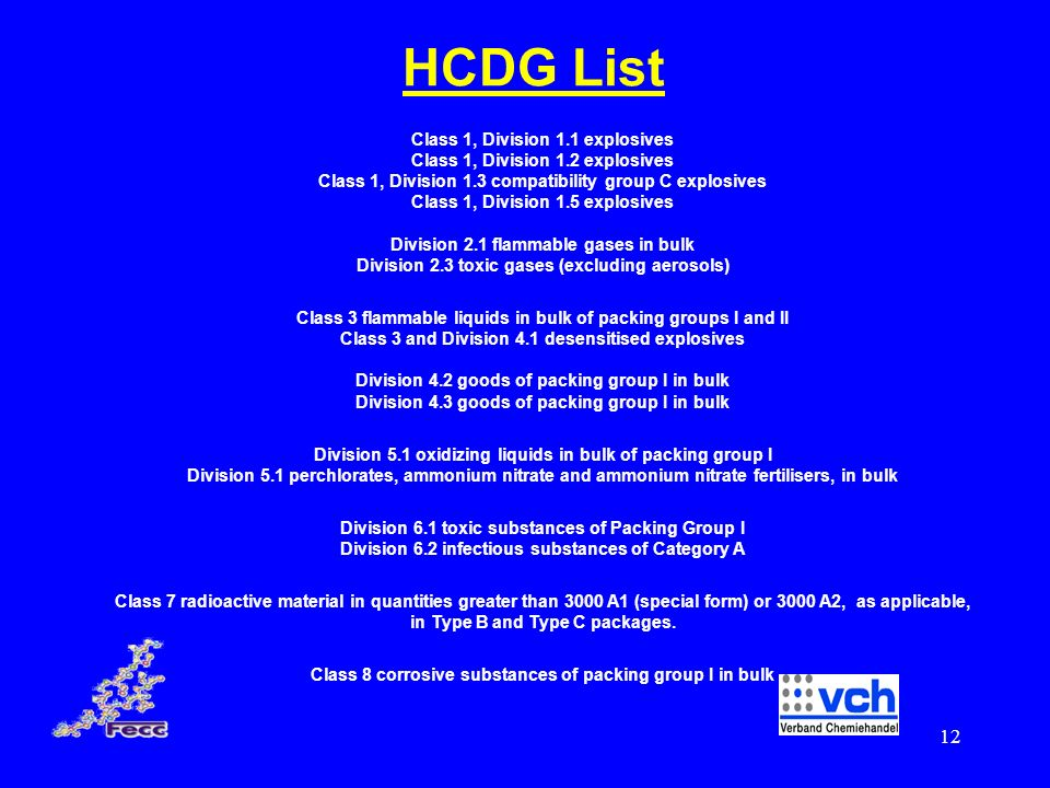 HCDG List Class 1, Division 1.1 explosives