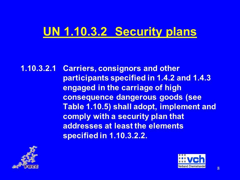 UN 1.10.3.2 Security plans