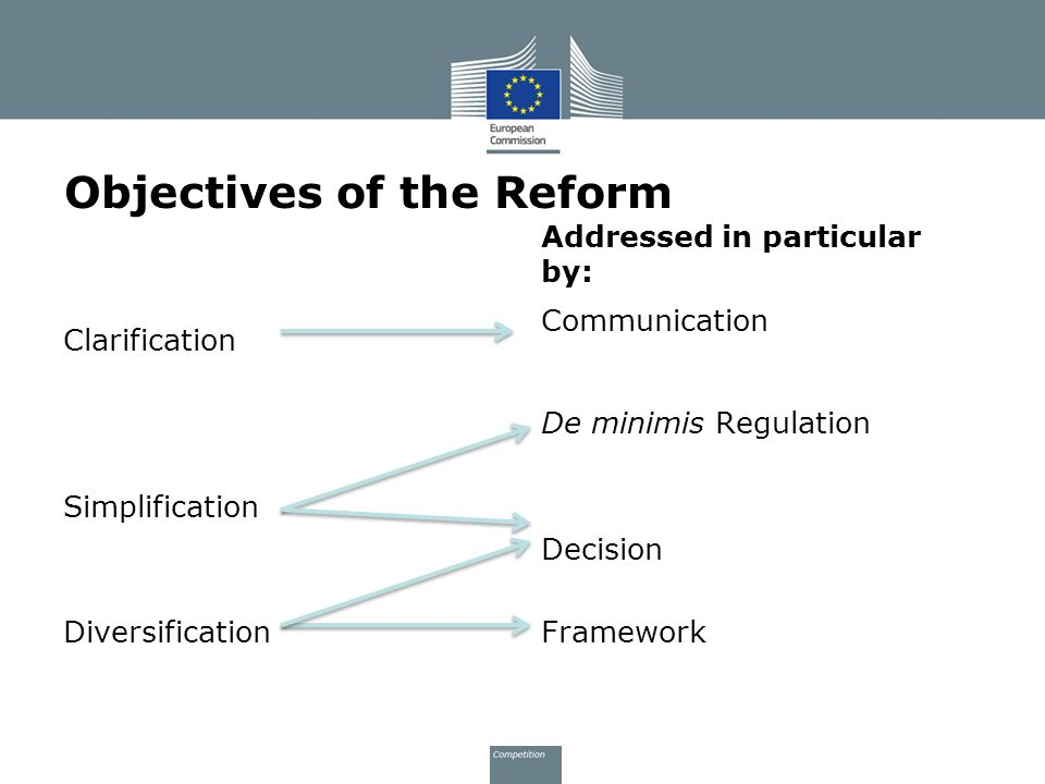 Objectives of the Reform