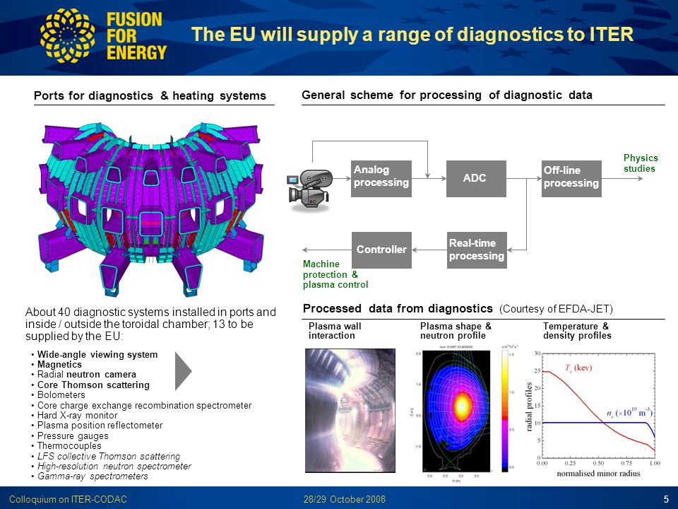 The EU will supply a range of diagnostics to ITER