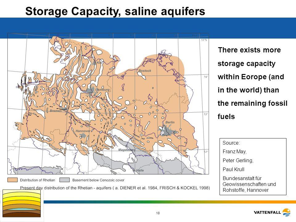 Storage Capacity, saline aquifers