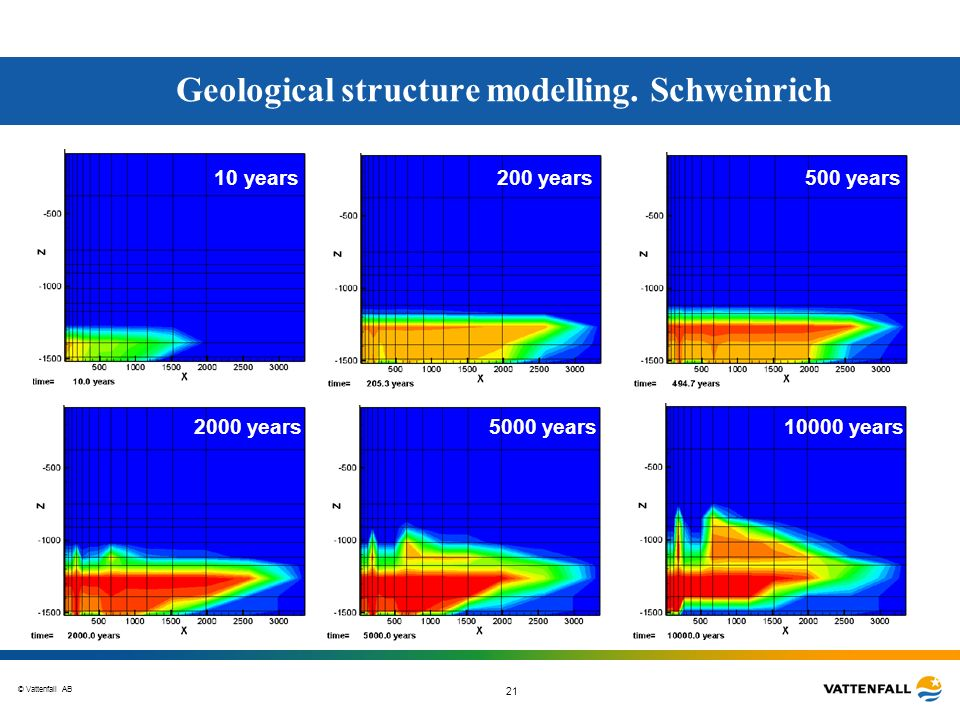 Geological structure modelling. Schweinrich