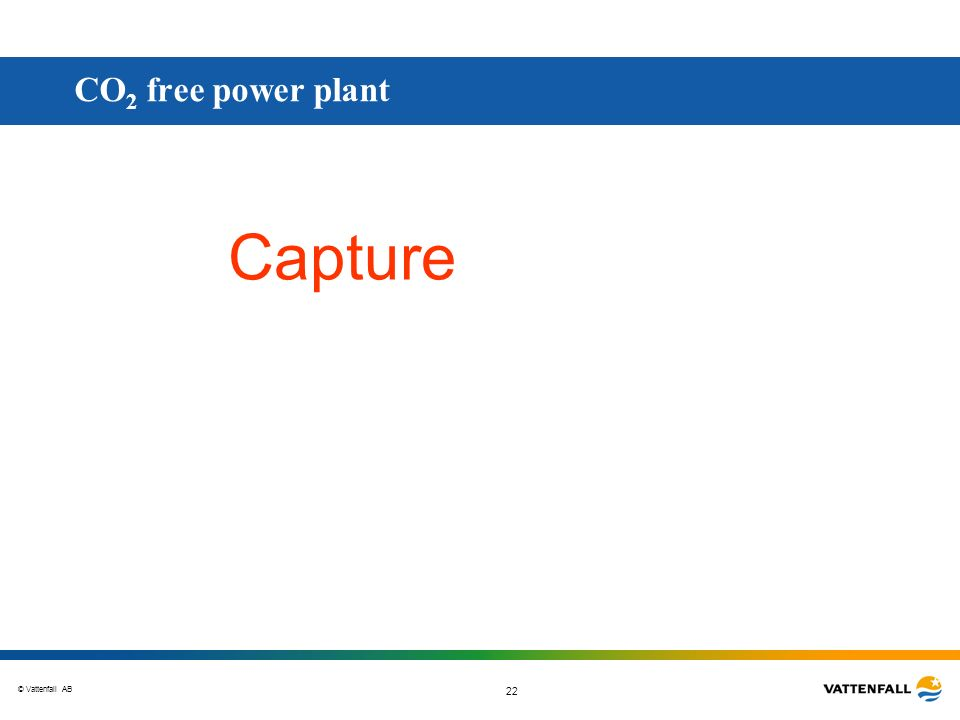 CO2 free power plant Capture