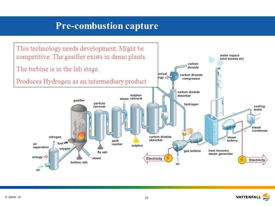 Pre-combustion capture
