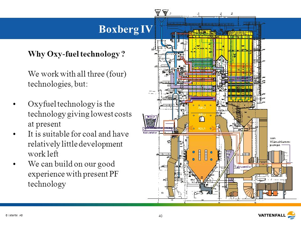 Boxberg IV Why Oxy-fuel technology