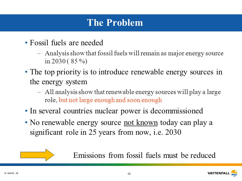 The Problem Fossil fuels are needed
