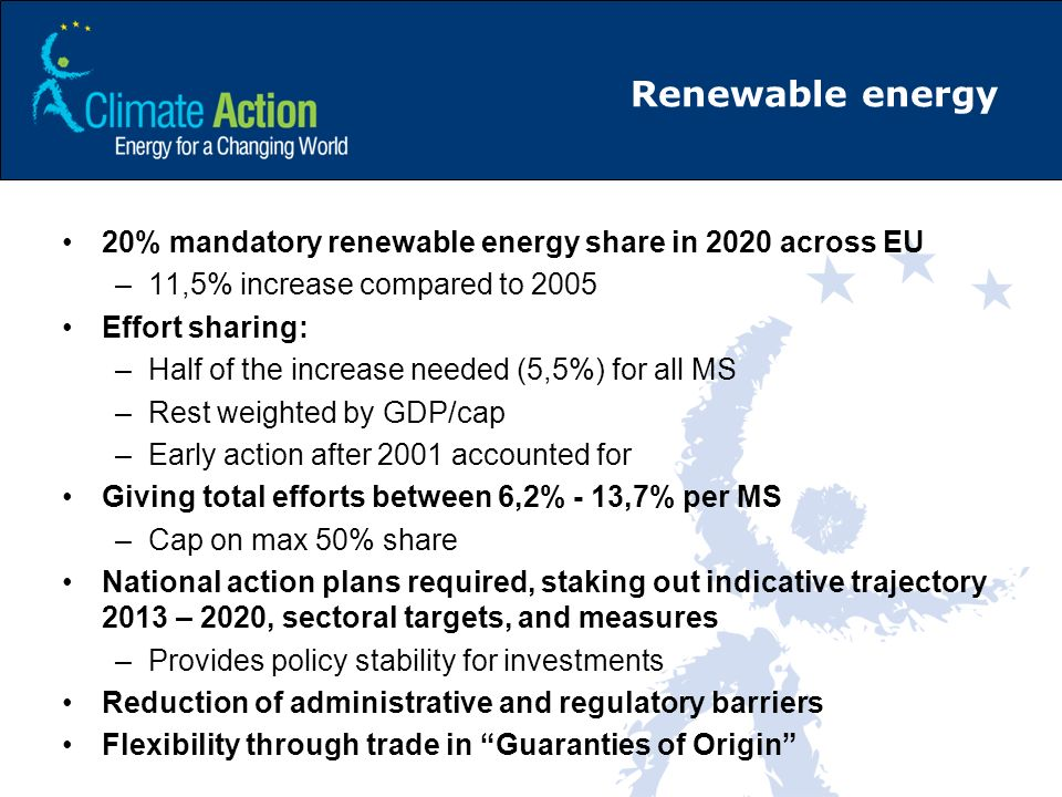 Renewable energy 20% mandatory renewable energy share in 2020 across EU. 11,5% increase compared to 2005.