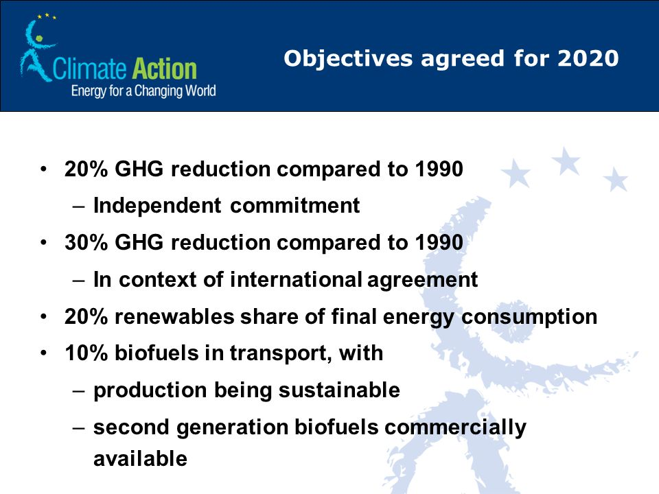 Objectives agreed for 2020 20% GHG reduction compared to 1990. Independent commitment. 30% GHG reduction compared to 1990.