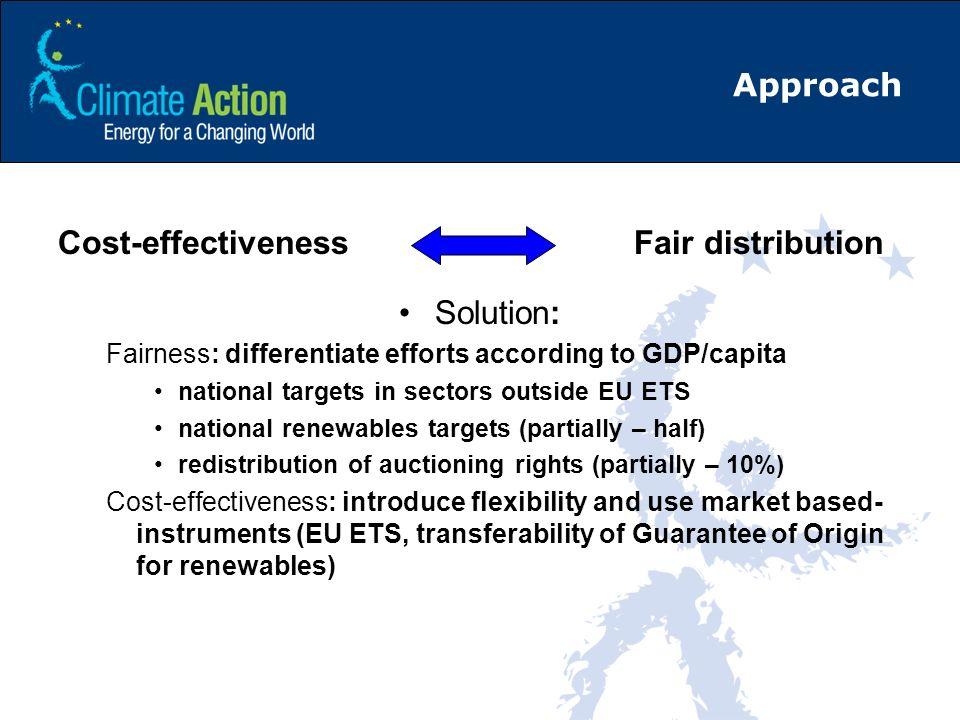 Cost-effectiveness Fair distribution Solution: