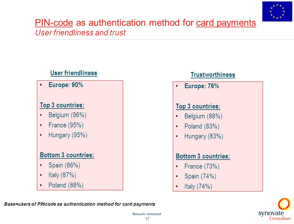 Base=users of PINcode as authentication method for card payments