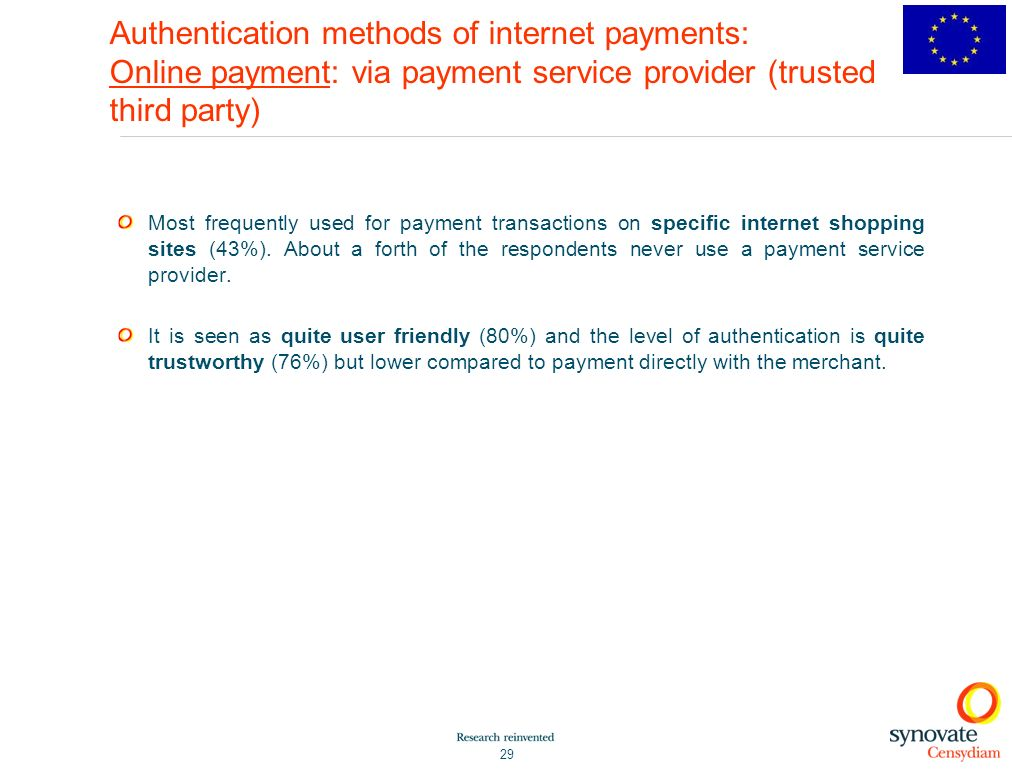 Authentication methods of internet payments: Online payment: via payment service provider (trusted third party)