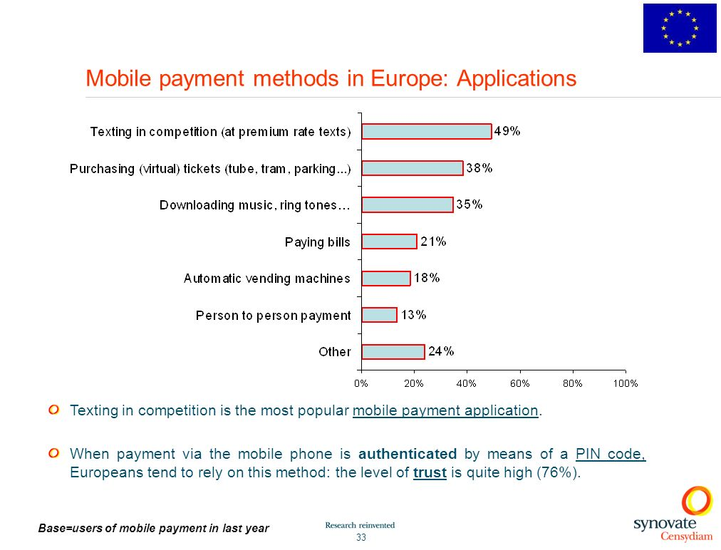 Mobile payment methods in Europe: Applications