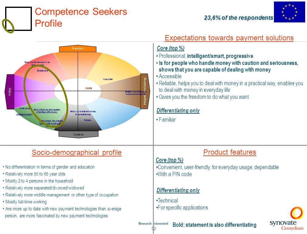 Competence Seekers Profile
