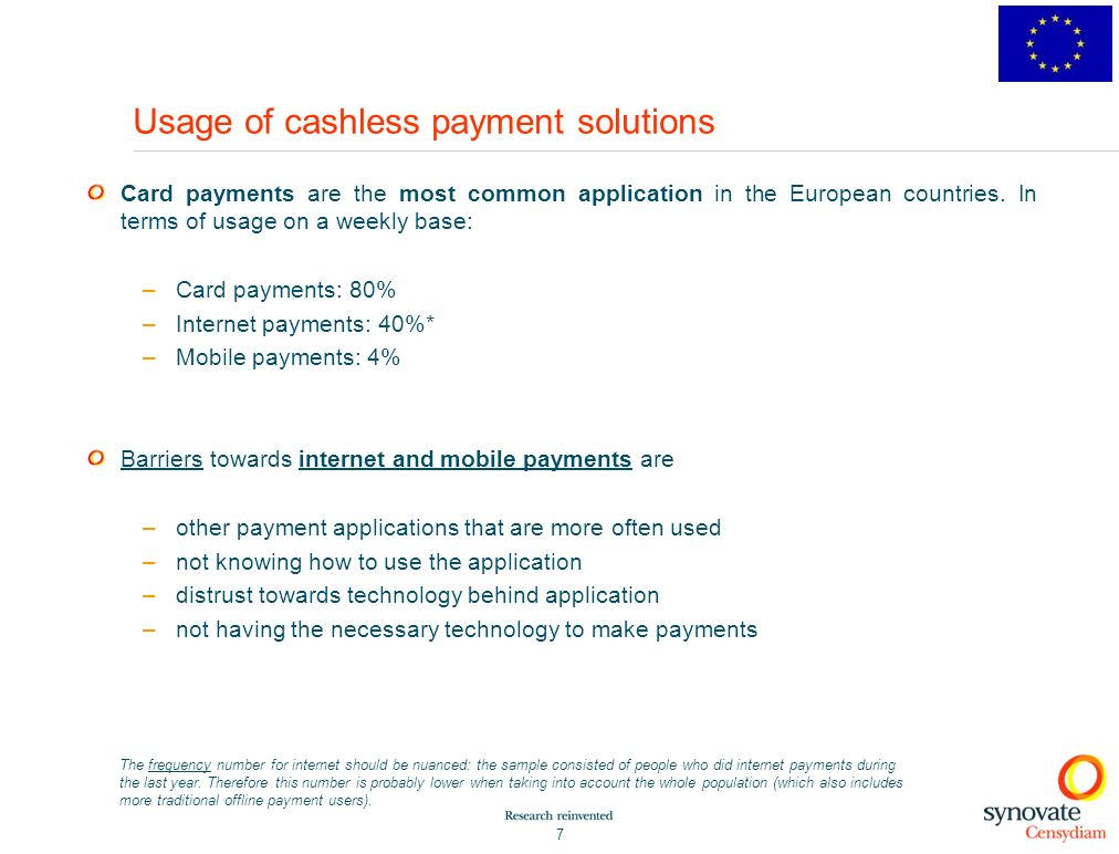 Usage of cashless payment solutions