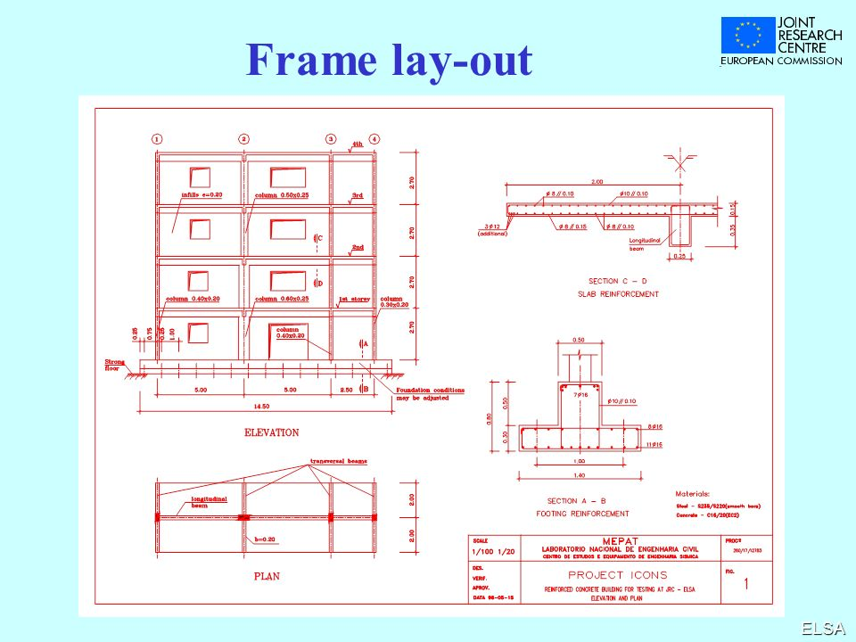 Frame lay-out