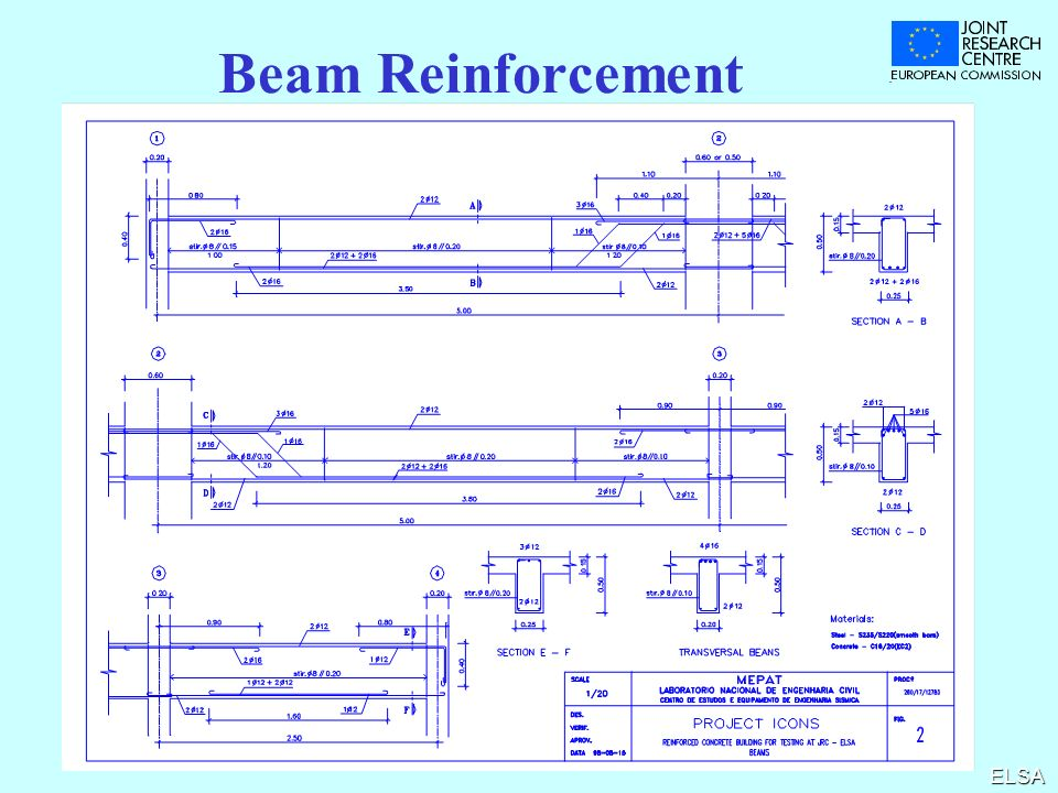 Beam Reinforcement
