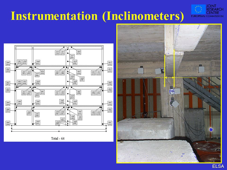 Instrumentation (Inclinometers)