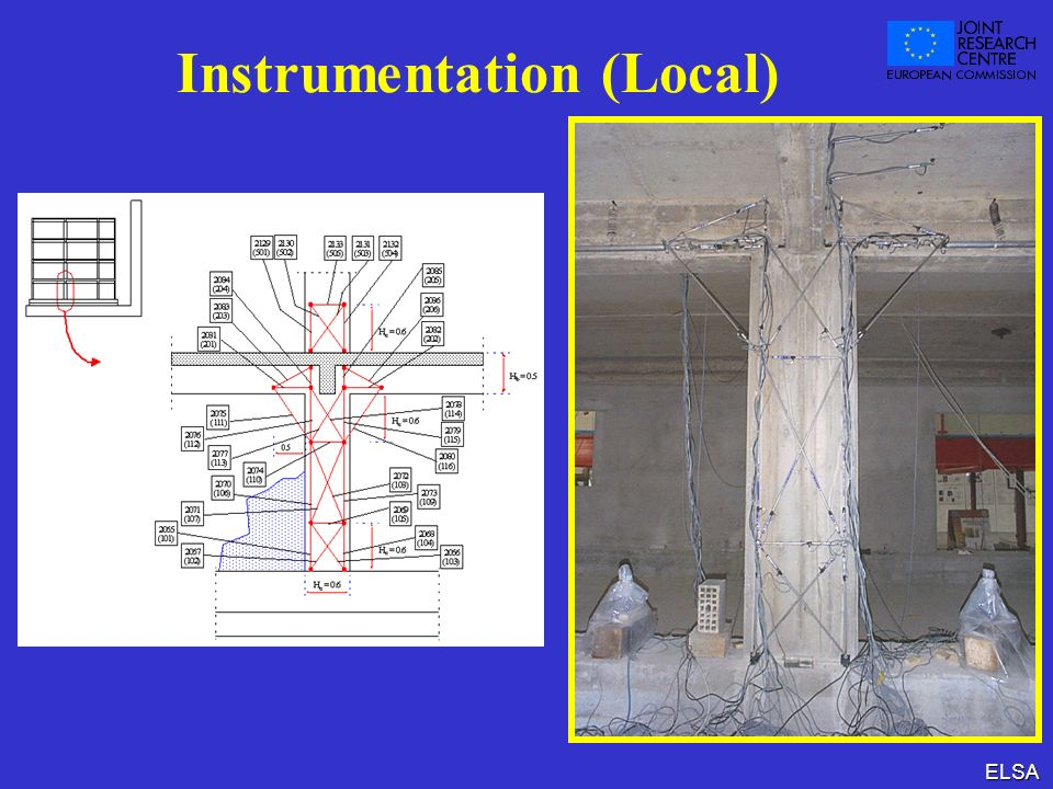 Instrumentation (Local)