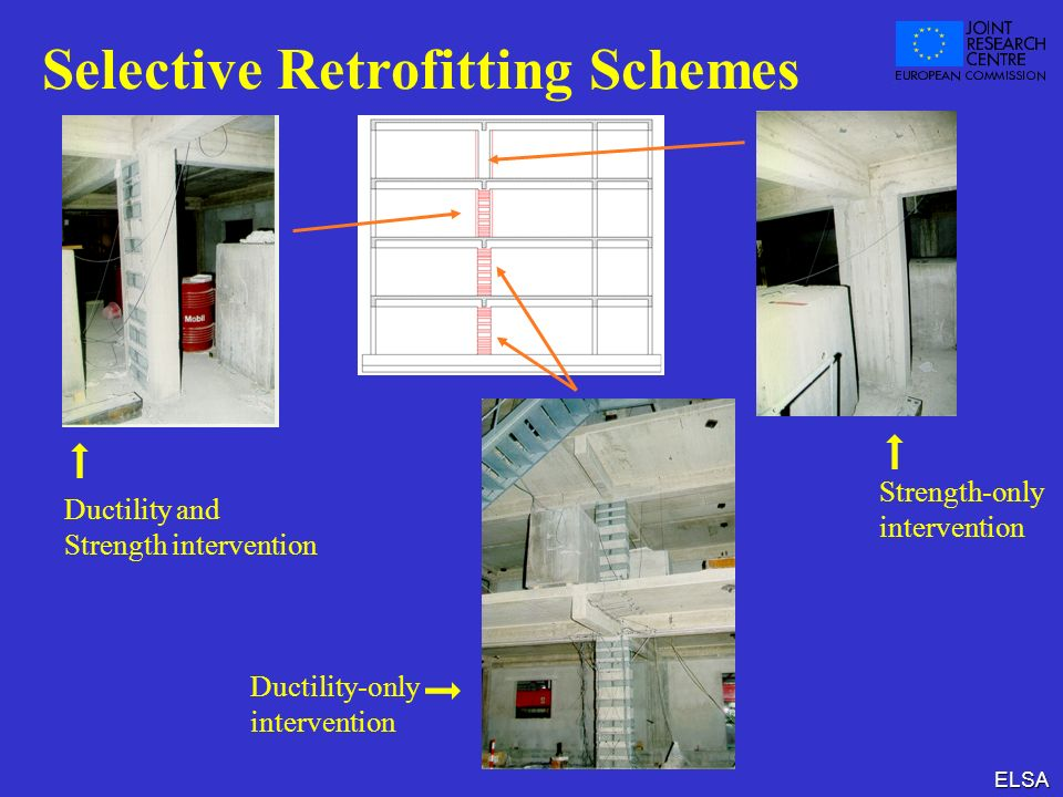 Selective Retrofitting Schemes
