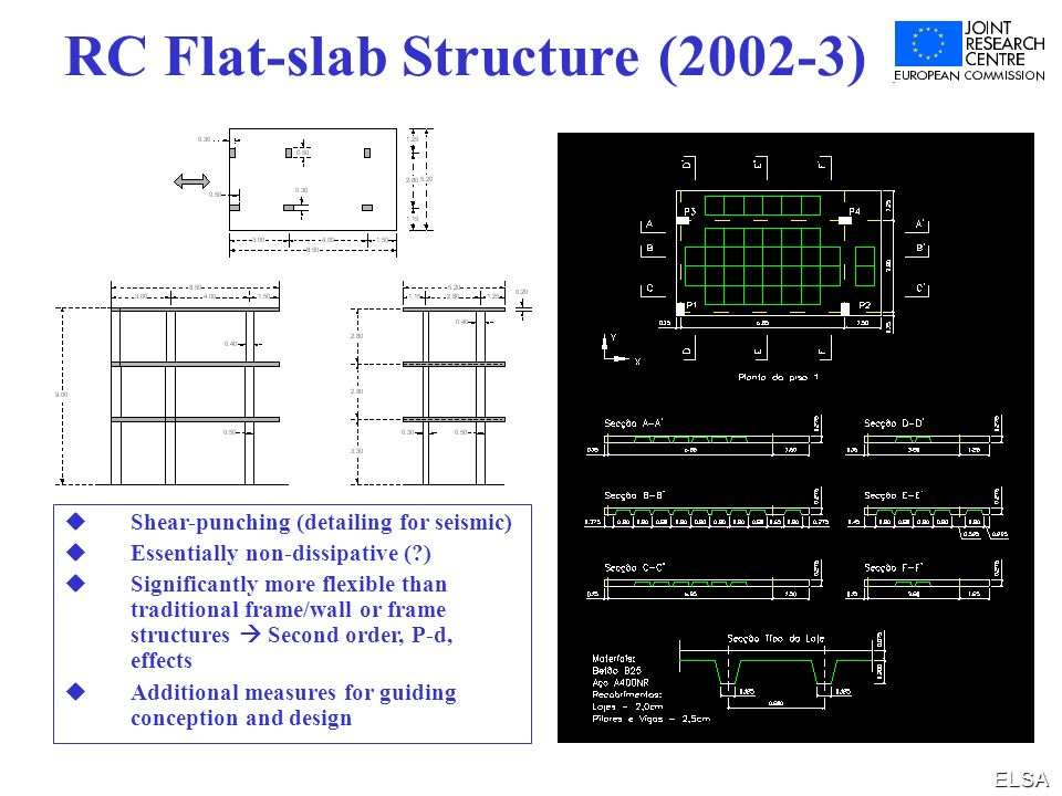 RC Flat-slab Structure (2002-3)
