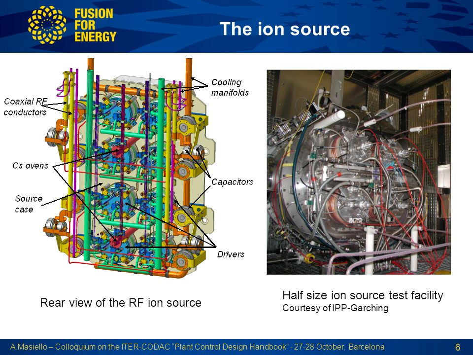 The ion source Half size ion source test facility