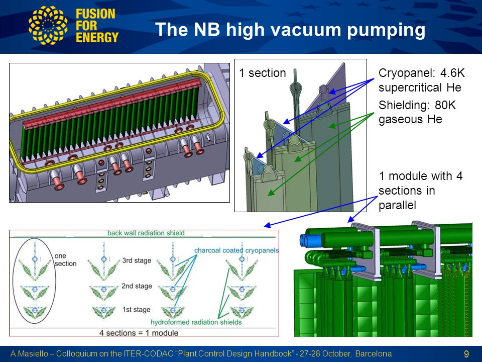 The NB high vacuum pumping