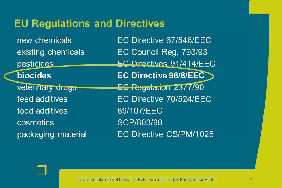 EU Regulations and Directives