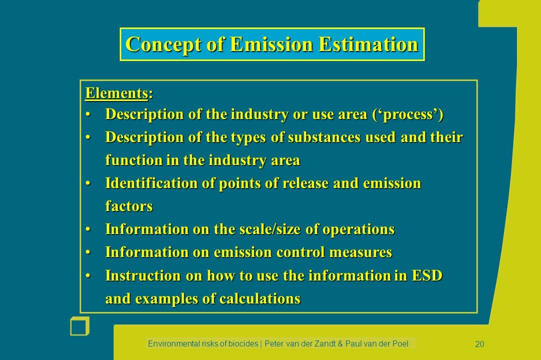 Concept of Emission Estimation