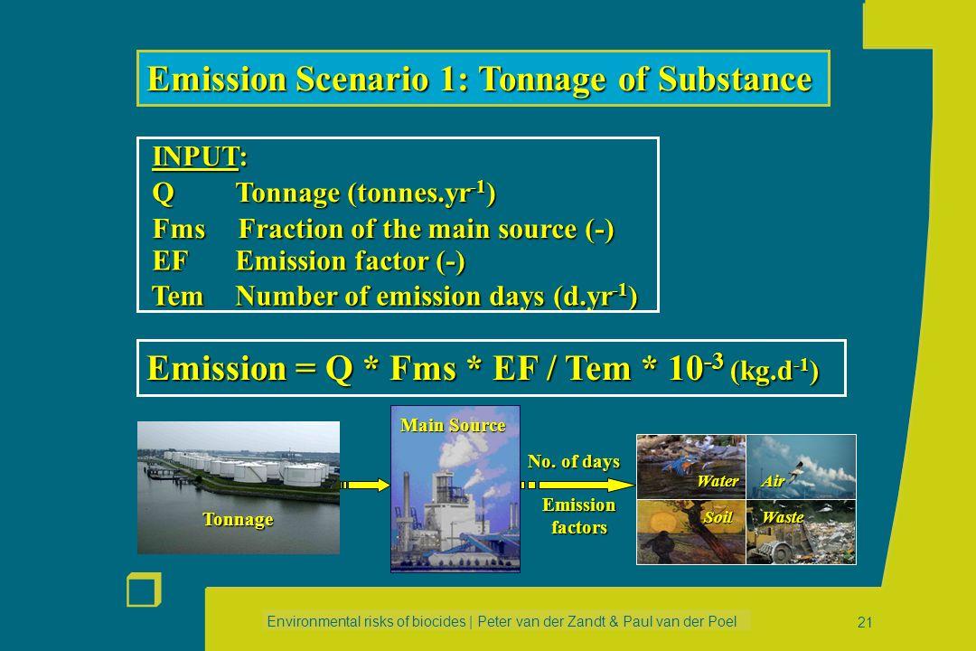Emission Scenario 1: Tonnage of Substance