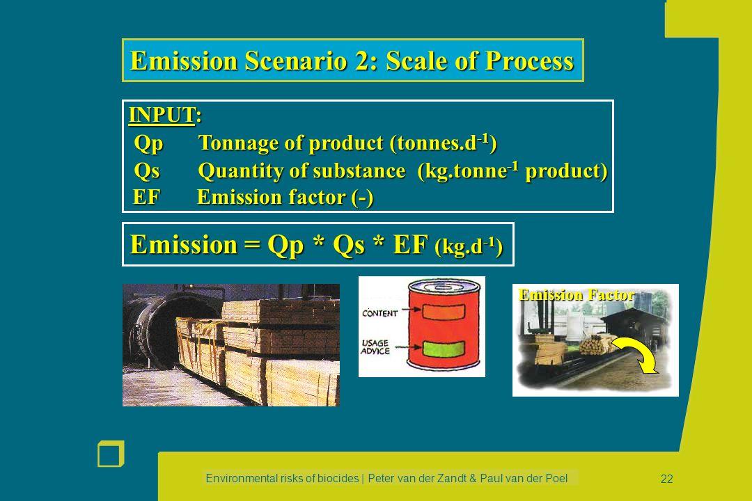 Emission Scenario 2: Scale of Process