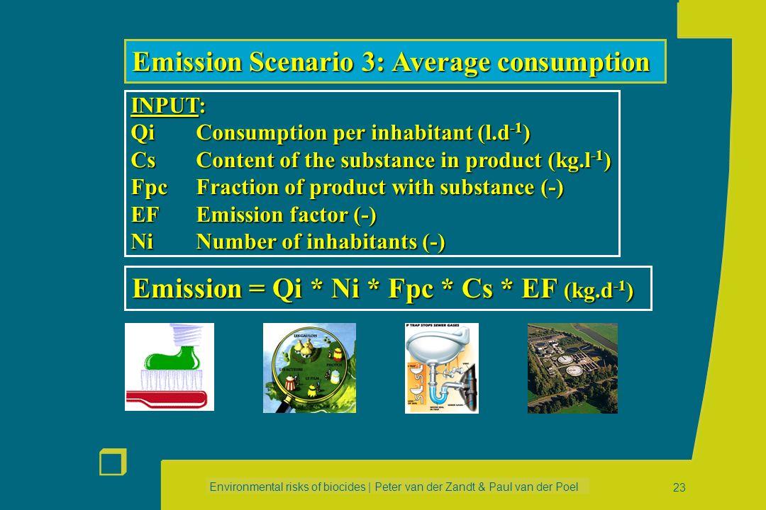 Emission Scenario 3: Average consumption
