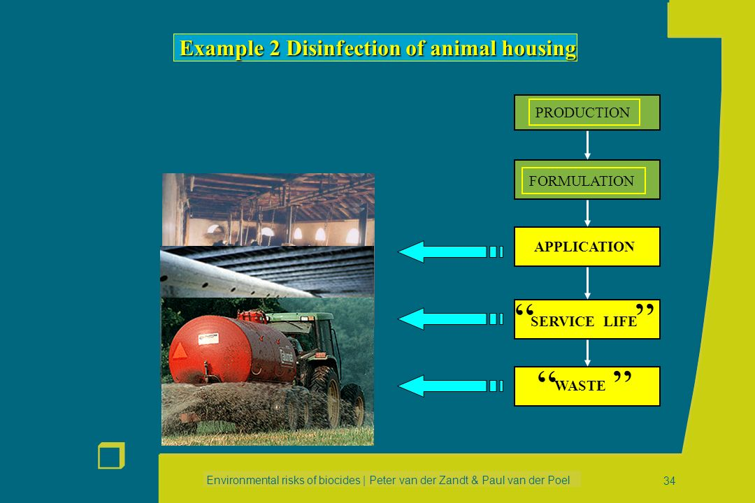 Example 2 Disinfection of animal housing PRODUCTION