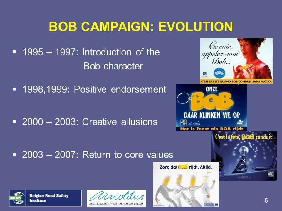 BOB CAMPAIGN: EVOLUTION