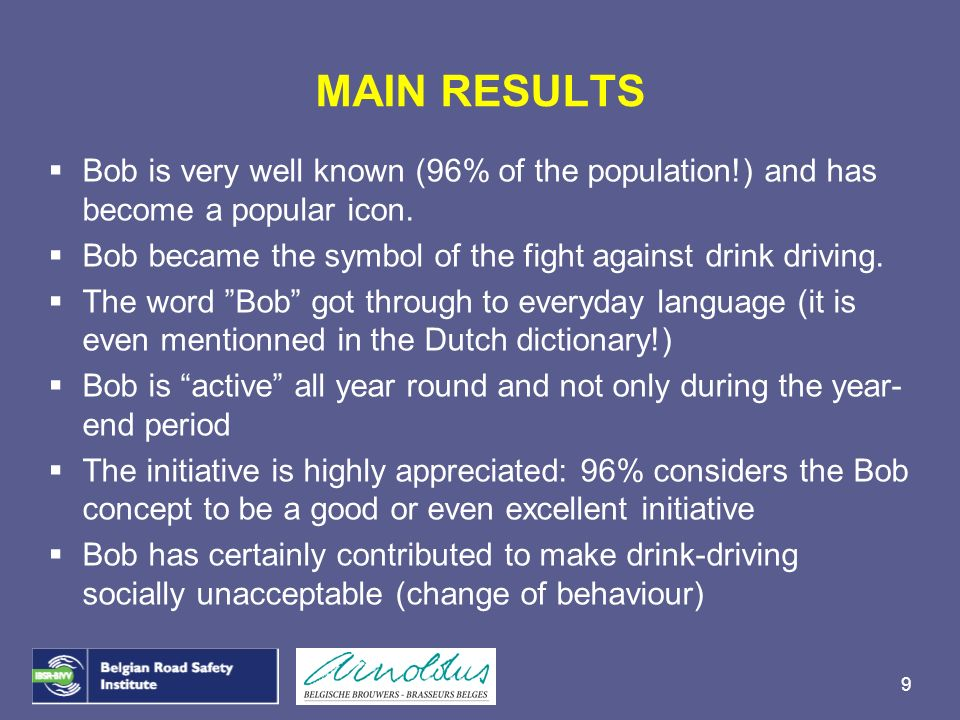 MAIN RESULTSBob is very well known (96% of the population!) and has become a popular icon. Bob became the symbol of the fight against drink driving.