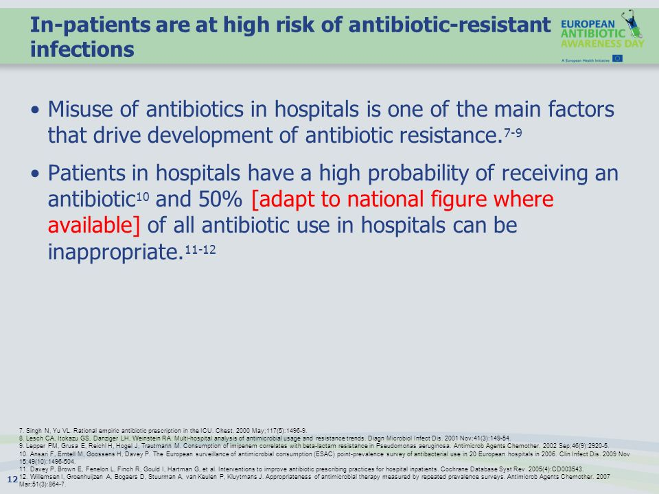 In-patients are at high risk of antibiotic-resistant infections