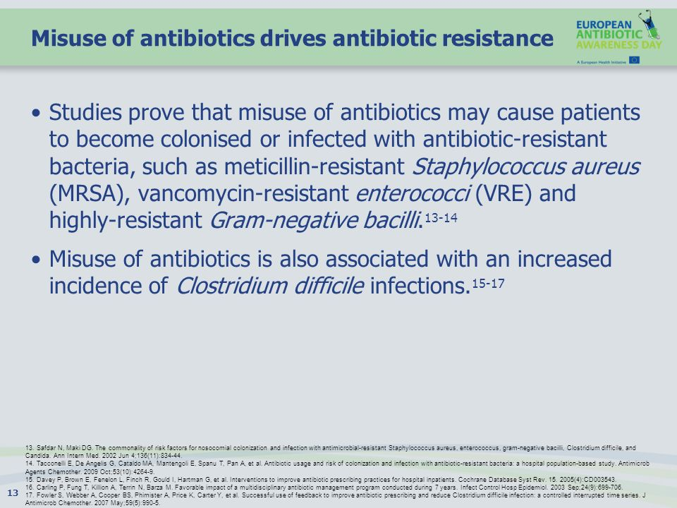 Misuse of antibiotics drives antibiotic resistance