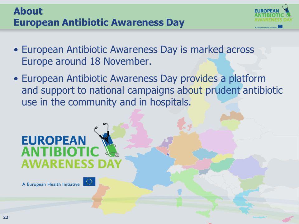 About European Antibiotic Awareness Day