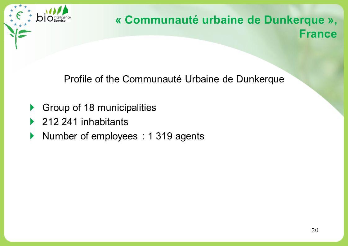 « Communauté urbaine de Dunkerque », France