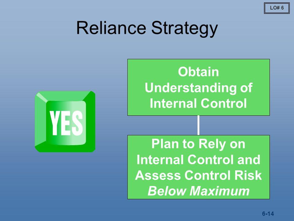 understanding internal control The framework for internal controls, documenting internal controls and identifying internal control weaknesses.