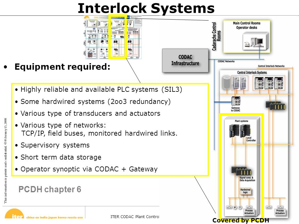Interlock Systems Equipment required: PCDH chapter 6