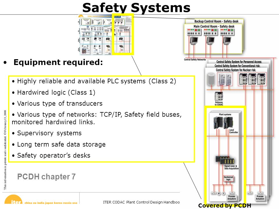 Safety Systems Equipment required: PCDH chapter 7