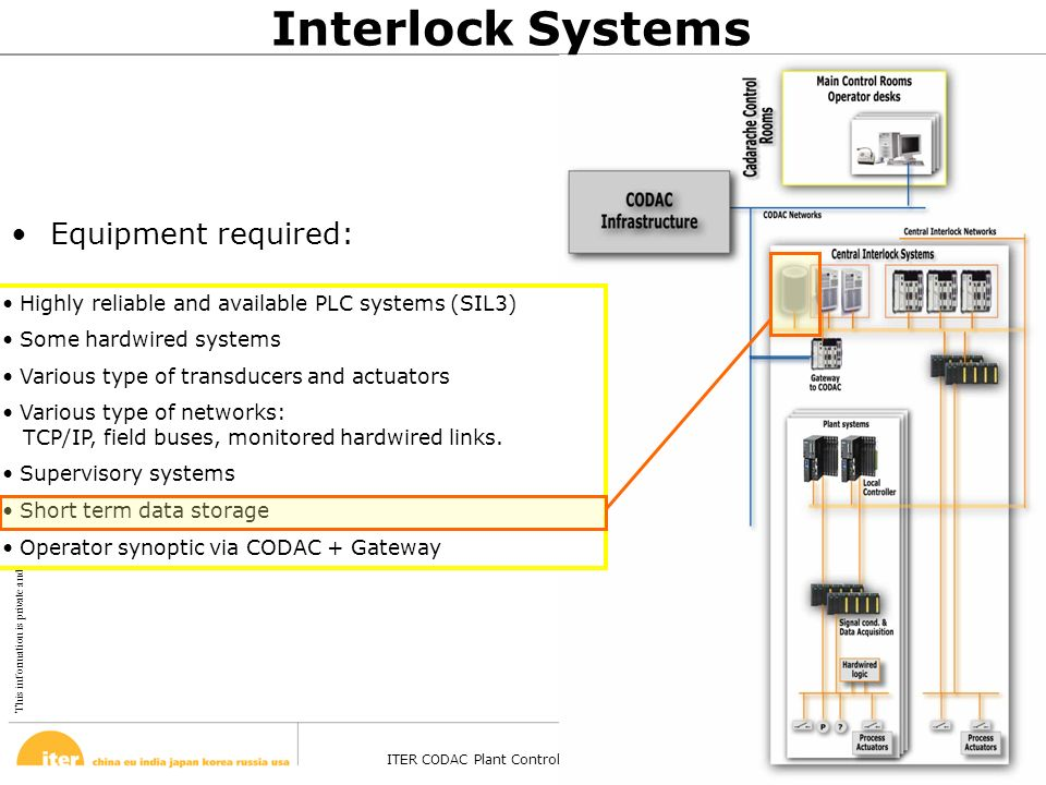 Interlock Systems Equipment required: